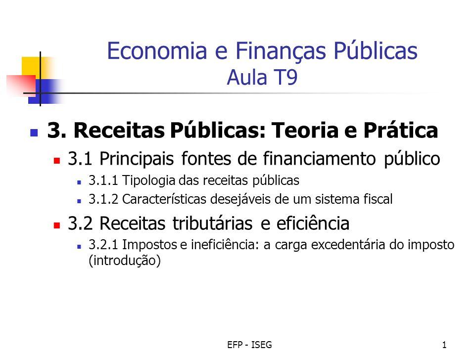 Economia e Finanças Públicas Aula T9