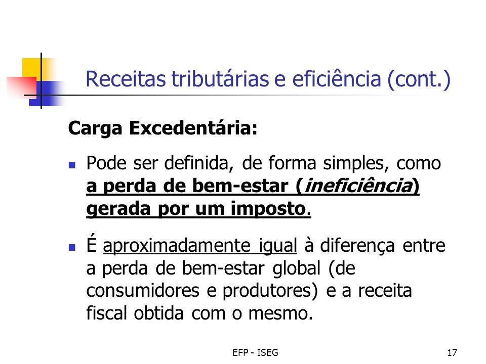Receitas tributárias e eficiência (cont.)