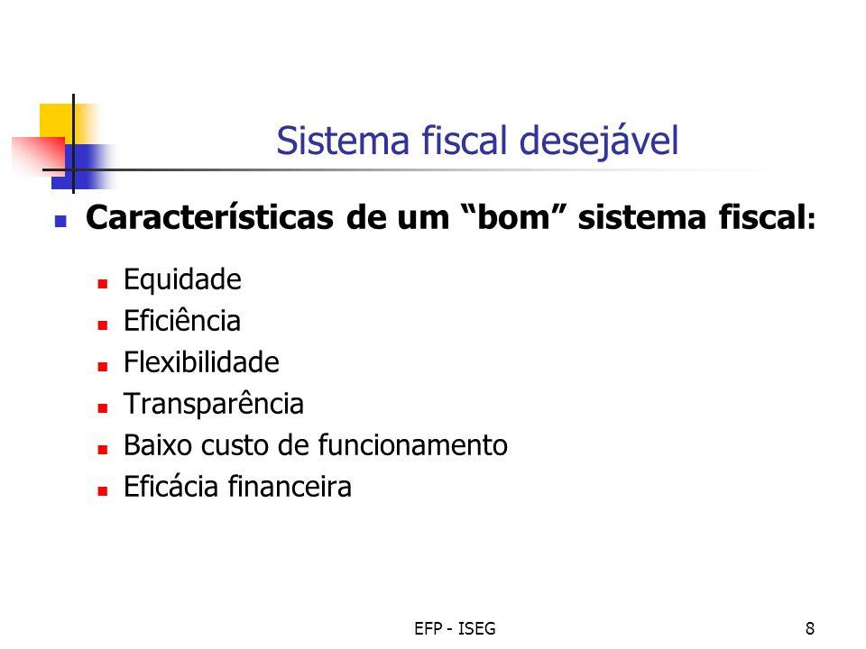 Sistema fiscal desejável