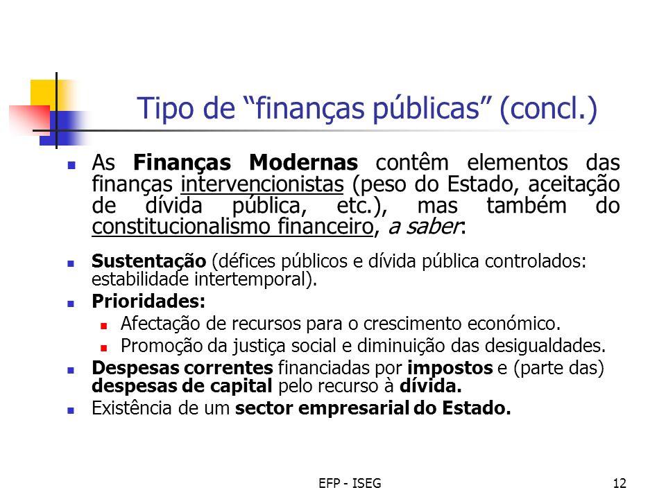 Tipo de finanças públicas (concl.)