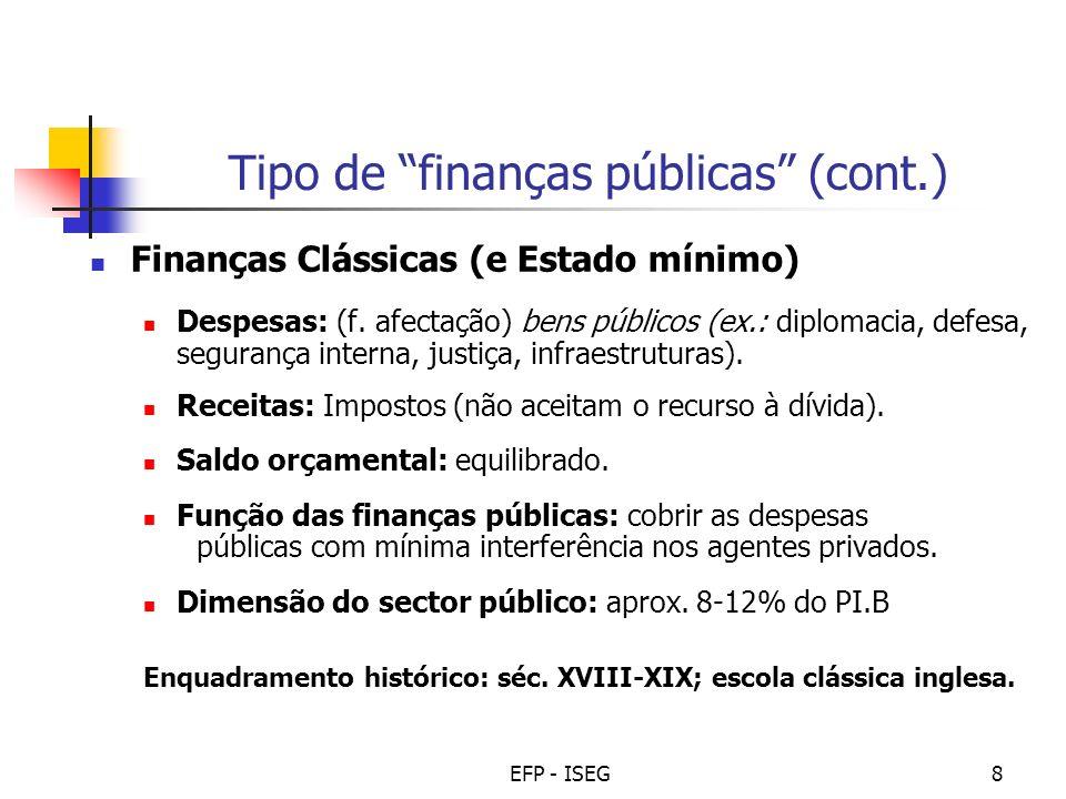 Tipo de finanças públicas (cont.)