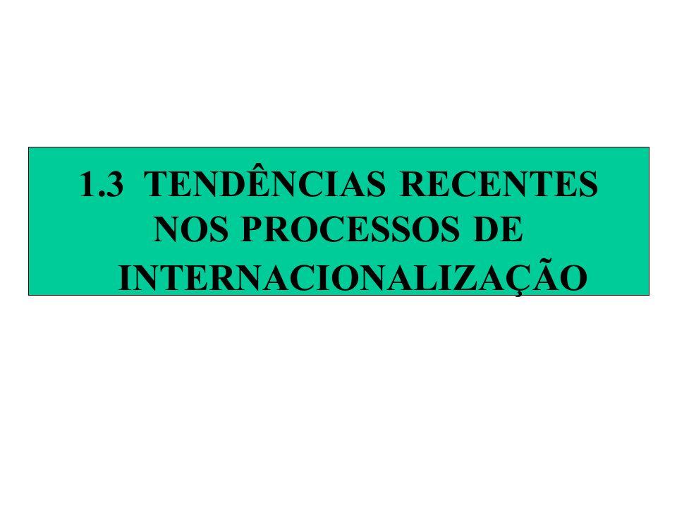 1.3 TENDÊNCIAS RECENTES NOS PROCESSOS DE INTERNACIONALIZAÇÃO