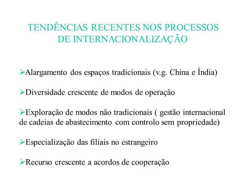 TENDÊNCIAS RECENTES NOS PROCESSOS DE INTERNACIONALIZAÇÃO