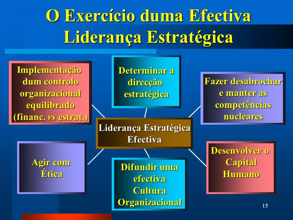 O Exercício duma Efectiva Liderança Estratégica