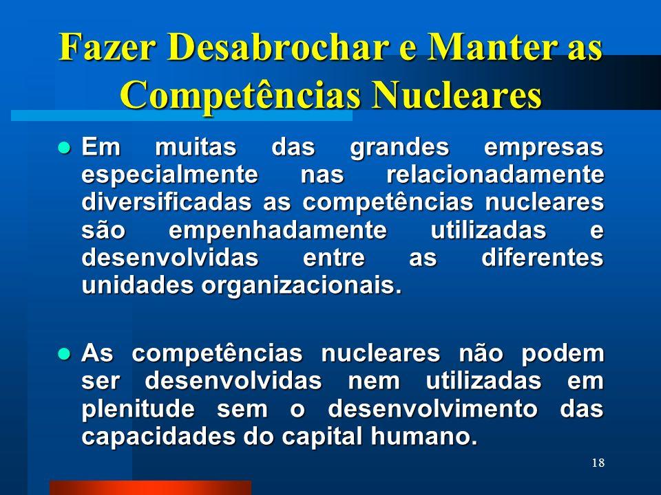 Fazer Desabrochar e Manter as Competências Nucleares