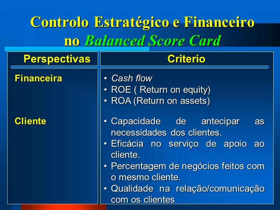 Controlo Estratégico e Financeiro no Balanced Score Card