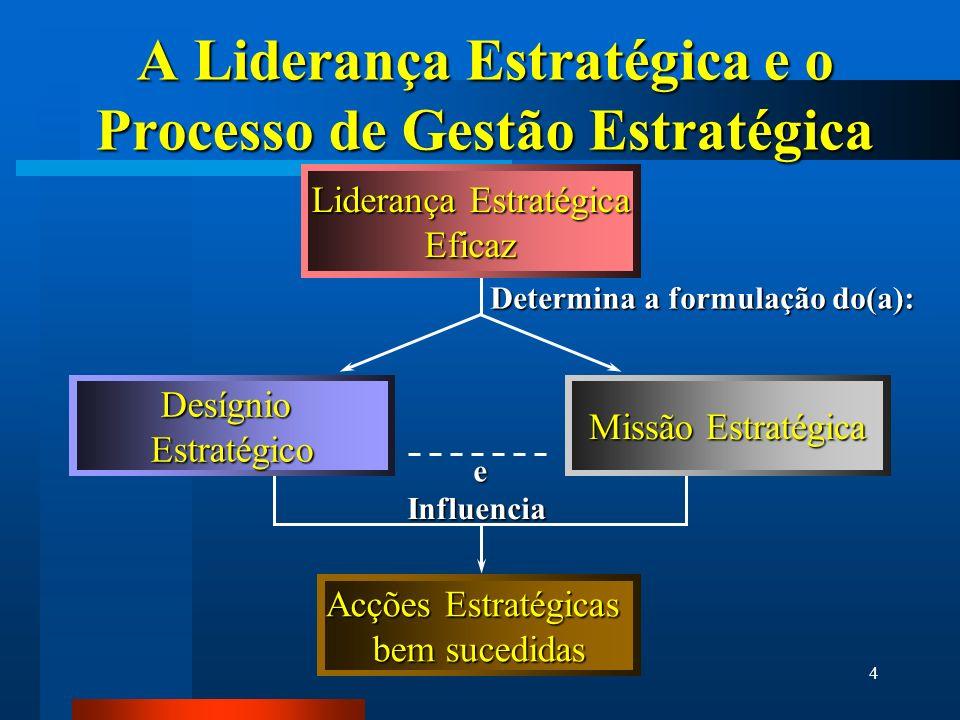 A Liderança Estratégica e o Processo de Gestão Estratégica
