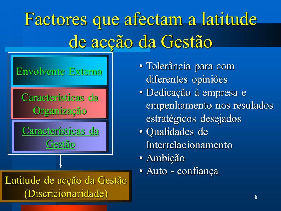 Factores que afectam a latitude de acção da Gestão