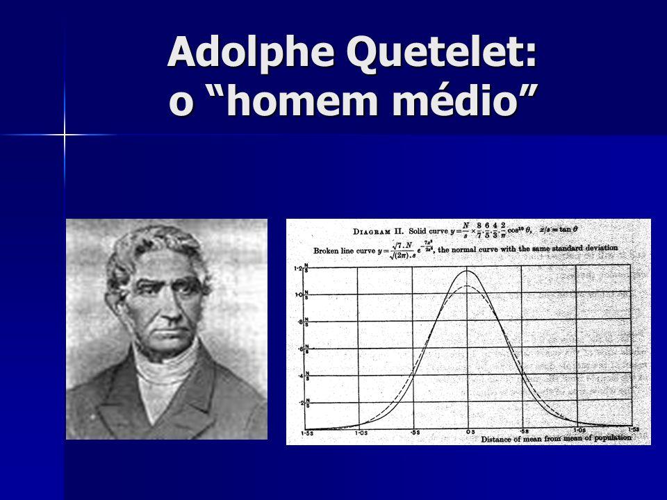 Adolphe Quetelet: o homem médio