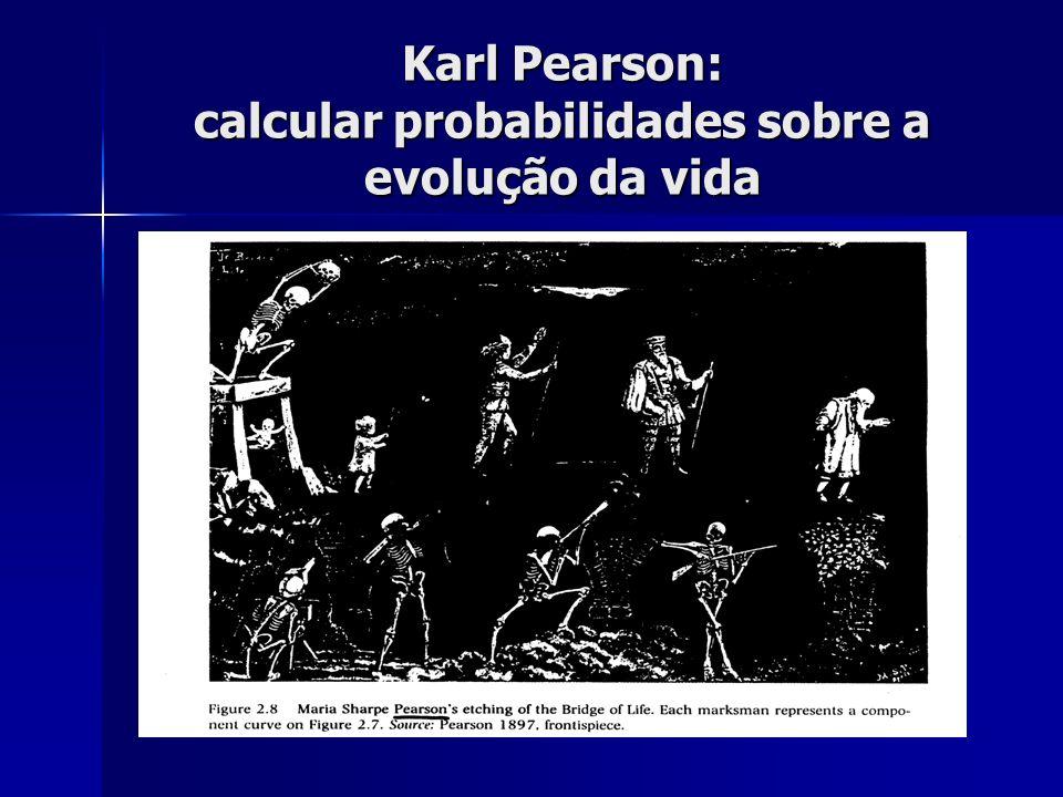Karl Pearson: calcular probabilidades sobre a evolução da vida