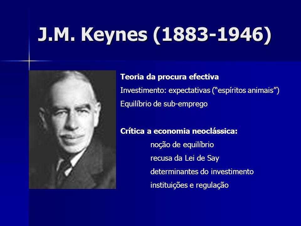 J.M. Keynes (1883-1946) Teoria da procura efectiva