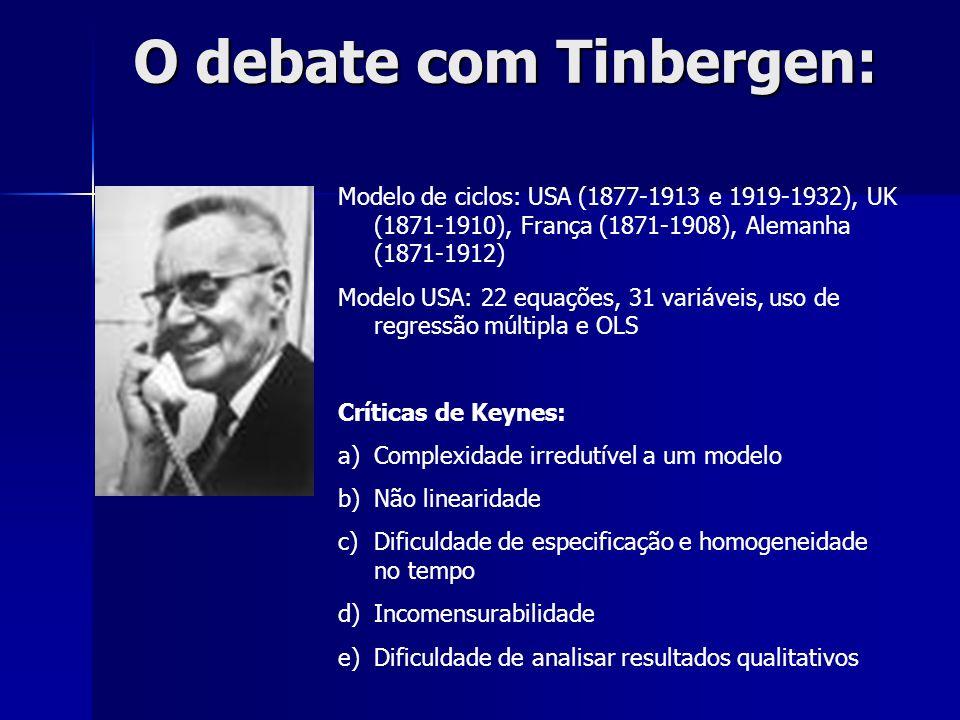 O debate com Tinbergen: