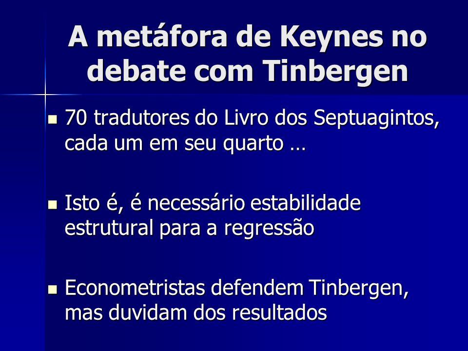 A metáfora de Keynes no debate com Tinbergen