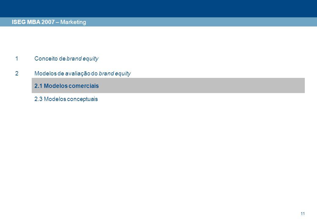 ISEG MBA 2007 – Marketing 1. Conceito de brand equity. 2. Modelos de avaliação do brand equity. 2.1 Modelos comerciais.