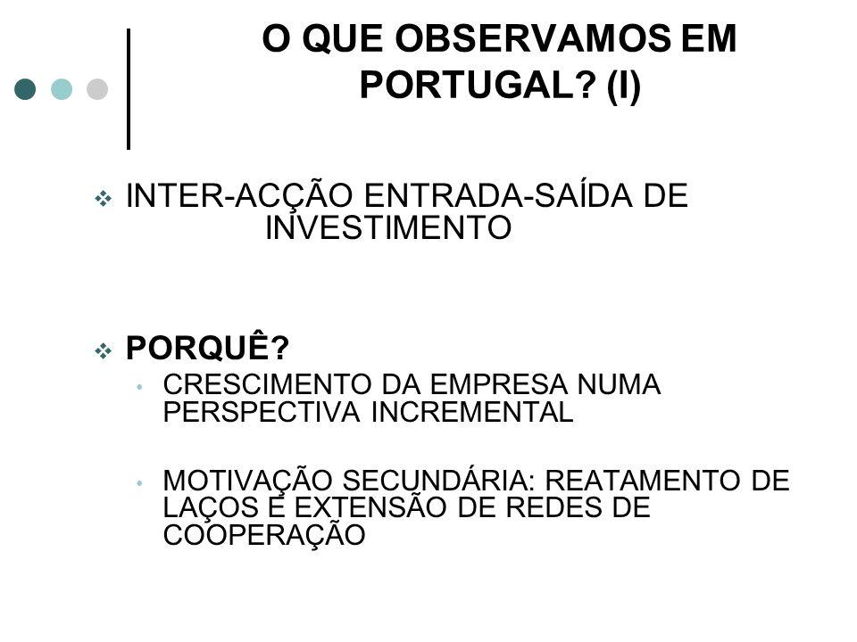 O QUE OBSERVAMOS EM PORTUGAL (I)