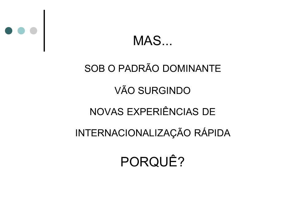 INTERNACIONALIZAÇÃO RÁPIDA