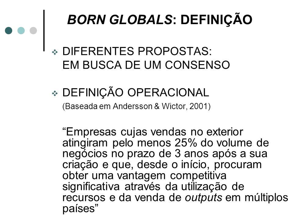 BORN GLOBALS: DEFINIÇÃO