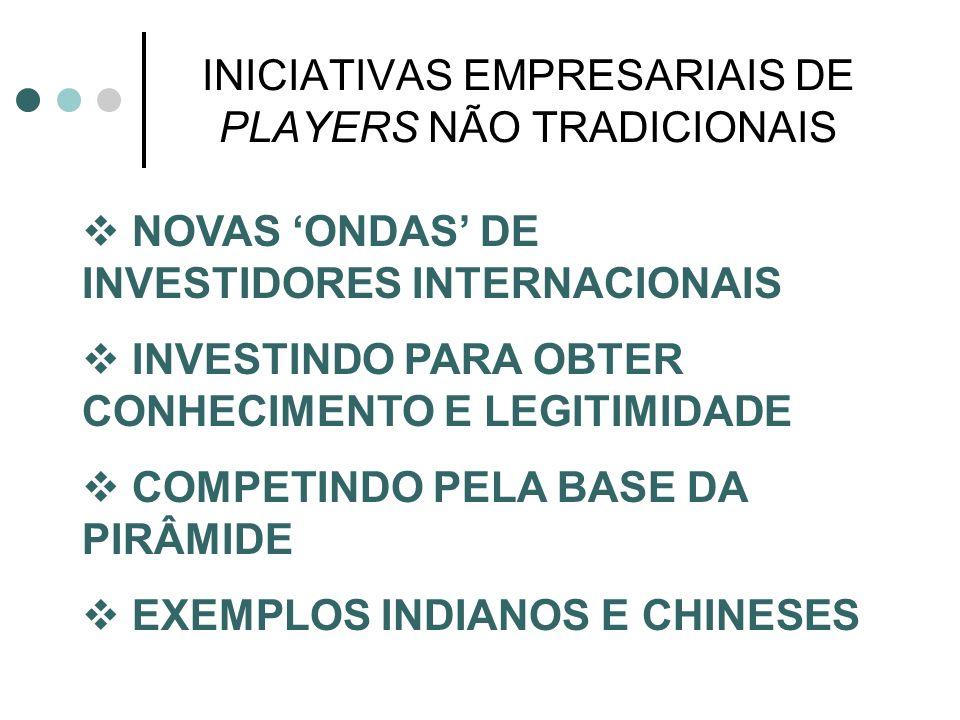 INICIATIVAS EMPRESARIAIS DE PLAYERS NÃO TRADICIONAIS