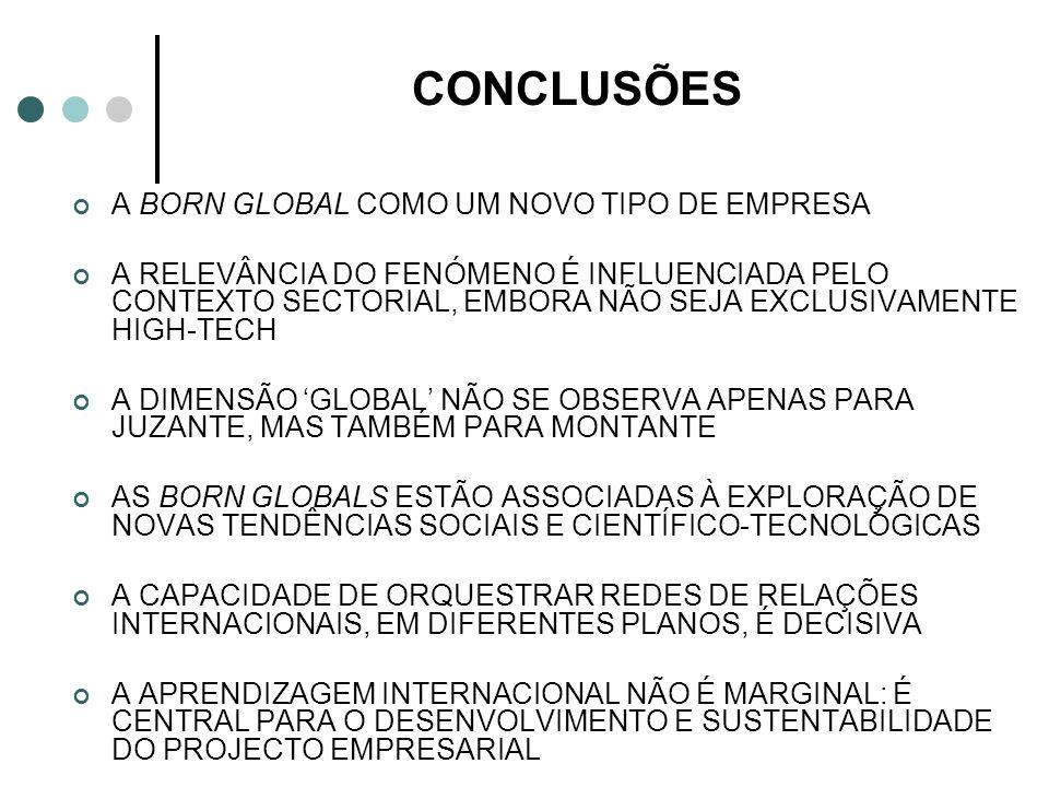 CONCLUSÕES A BORN GLOBAL COMO UM NOVO TIPO DE EMPRESA