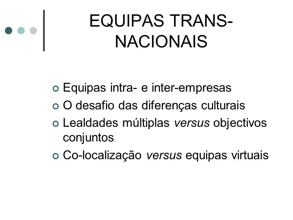 EQUIPAS TRANS-NACIONAIS