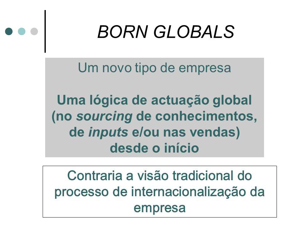 BORN GLOBALS Um novo tipo de empresa