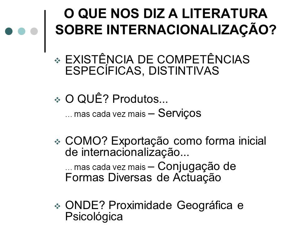 O QUE NOS DIZ A LITERATURA SOBRE INTERNACIONALIZAÇÃO