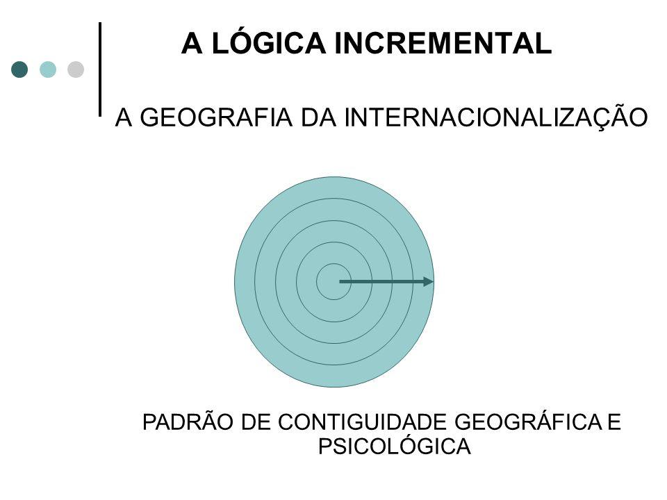 A LÓGICA INCREMENTAL A GEOGRAFIA DA INTERNACIONALIZAÇÃO