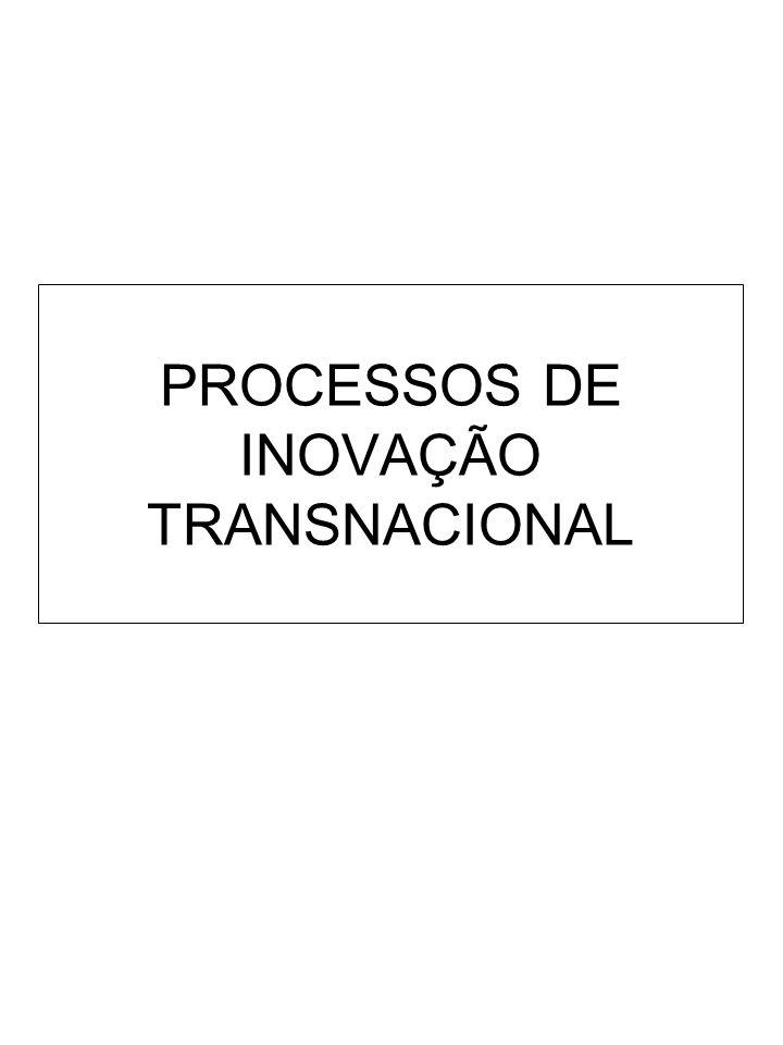 PROCESSOS DE INOVAÇÃO TRANSNACIONAL