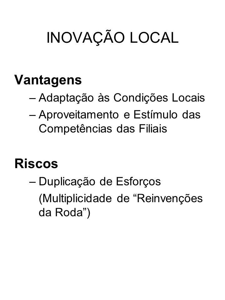 INOVAÇÃO LOCAL Vantagens Riscos Adaptação às Condições Locais