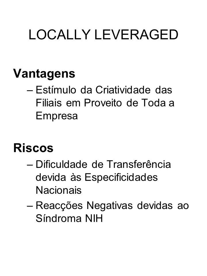 LOCALLY LEVERAGED Vantagens Riscos