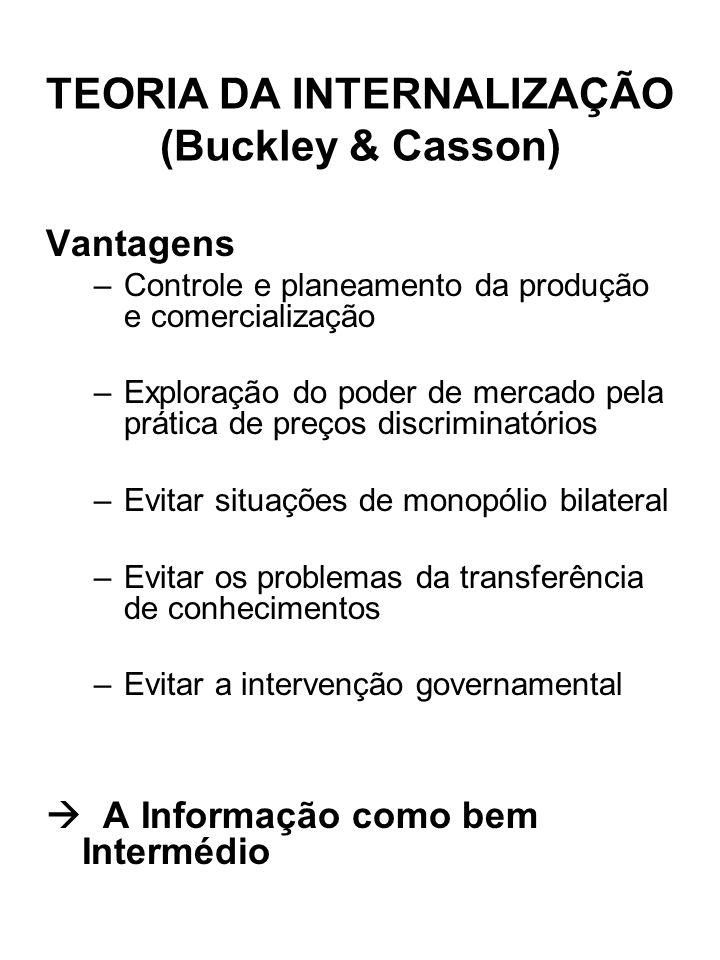 TEORIA DA INTERNALIZAÇÃO (Buckley & Casson)