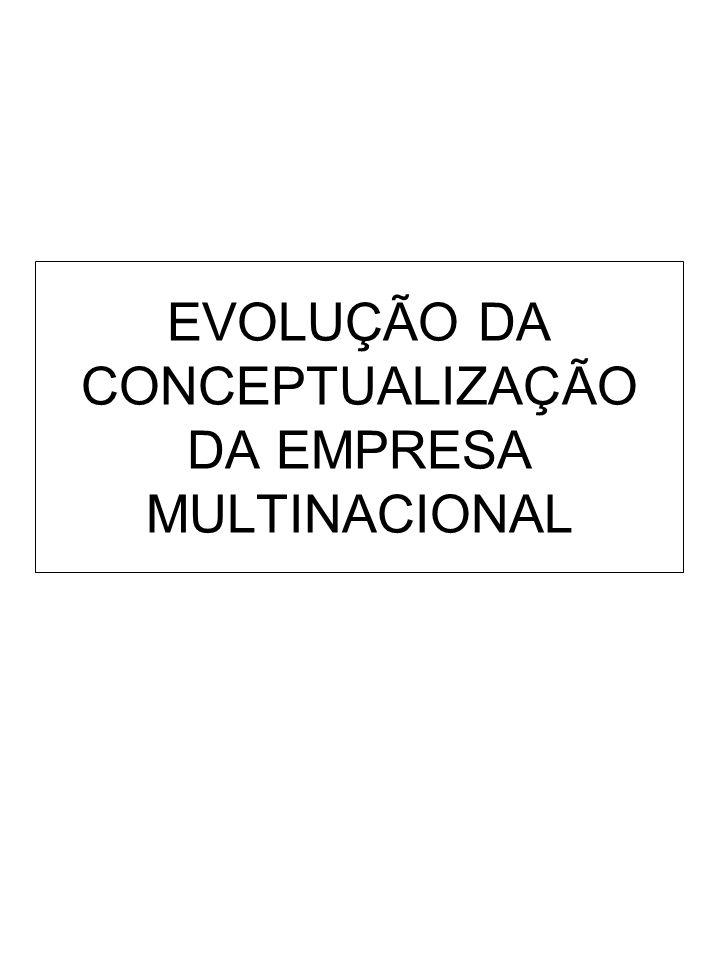 EVOLUÇÃO DA CONCEPTUALIZAÇÃO DA EMPRESA MULTINACIONAL