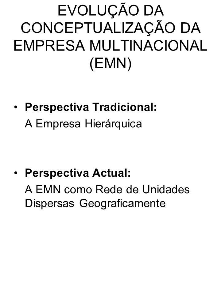 EVOLUÇÃO DA CONCEPTUALIZAÇÃO DA EMPRESA MULTINACIONAL (EMN)