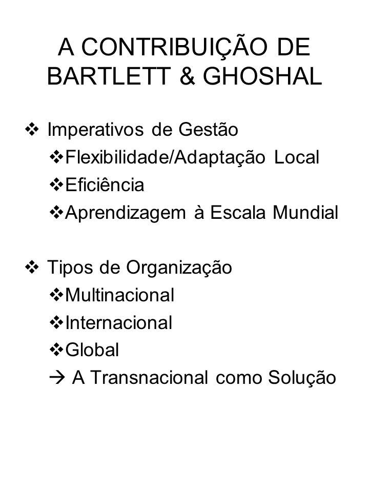 A CONTRIBUIÇÃO DE BARTLETT & GHOSHAL