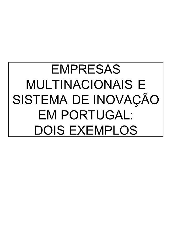 EMPRESAS MULTINACIONAIS E SISTEMA DE INOVAÇÃO EM PORTUGAL: DOIS EXEMPLOS