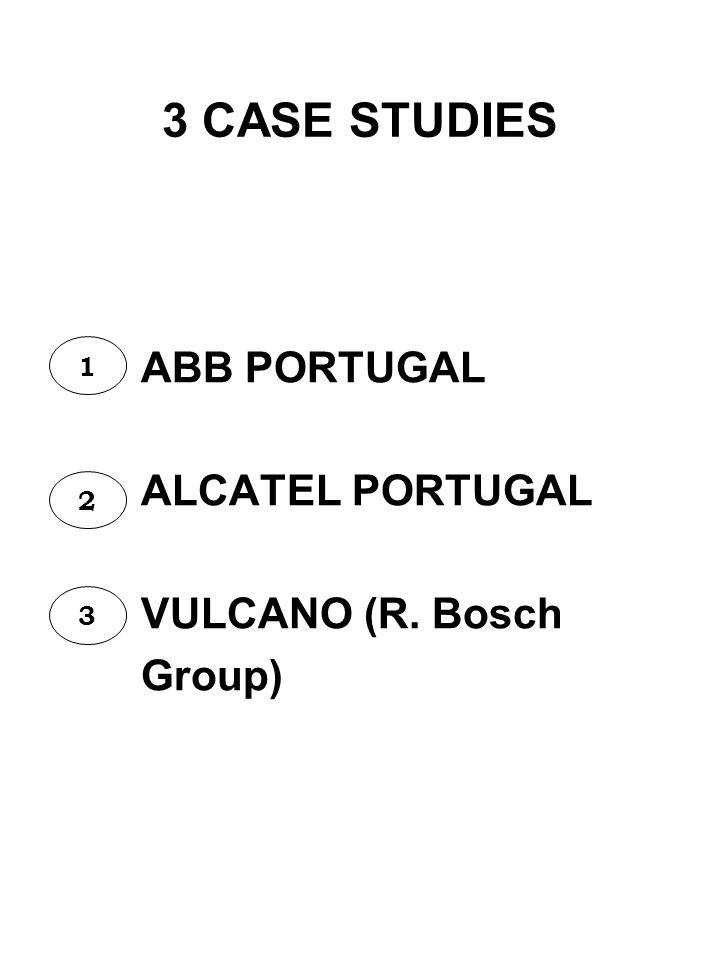 3 CASE STUDIES ABB PORTUGAL ALCATEL PORTUGAL VULCANO (R. Bosch Group)