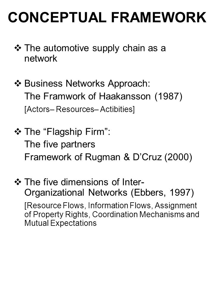 CONCEPTUAL FRAMEWORK The automotive supply chain as a network