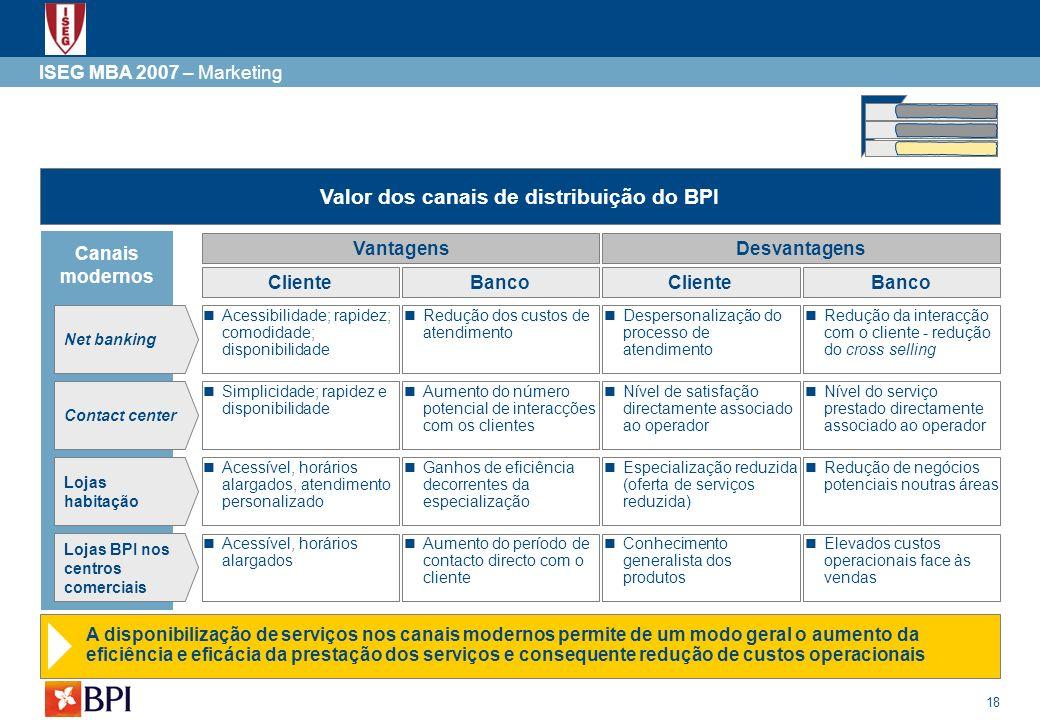 Valor dos canais de distribuição do BPI
