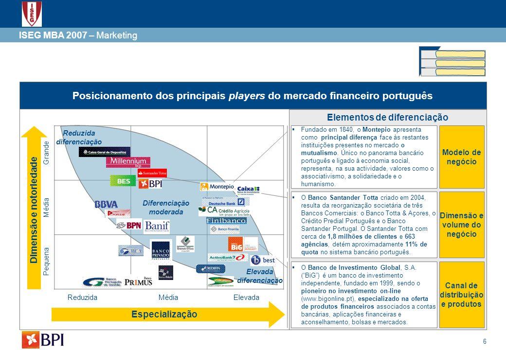 Posicionamento dos principais players do mercado financeiro português