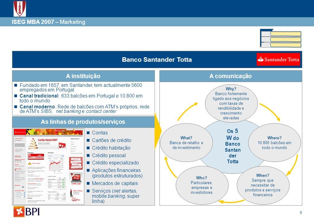 As linhas de produtos/serviços Os 5 W do Banco Santander Totta