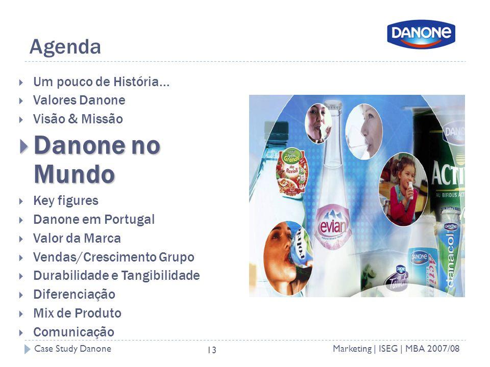 Danone no Mundo Agenda Um pouco de História... Valores Danone