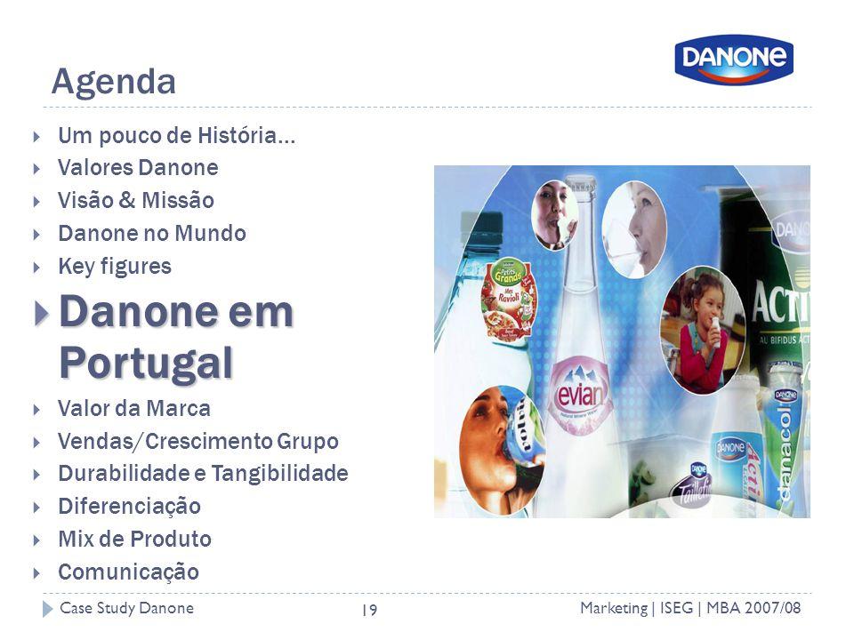 Danone em Portugal Agenda Um pouco de História... Valores Danone