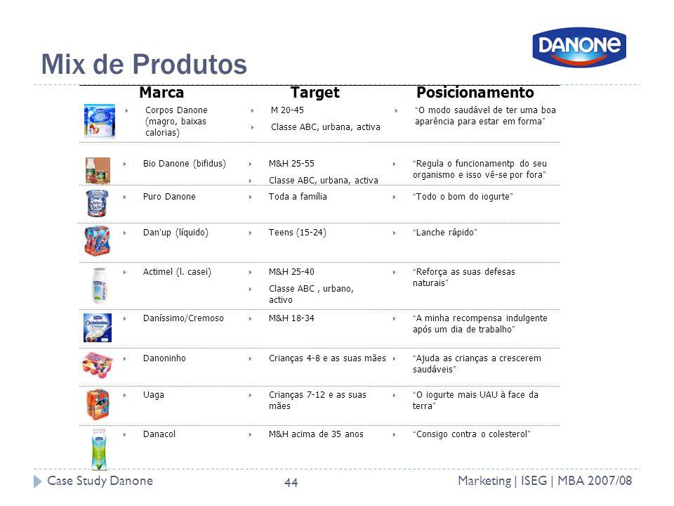 Mix de Produtos Marca Target Posicionamento