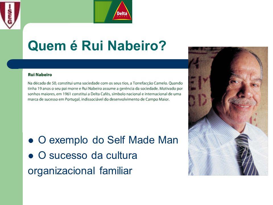 Quem é Rui Nabeiro O exemplo do Self Made Man O sucesso da cultura