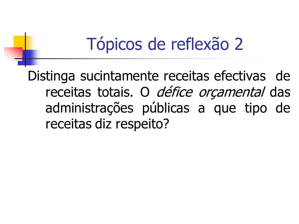 Tópicos de reflexão 2