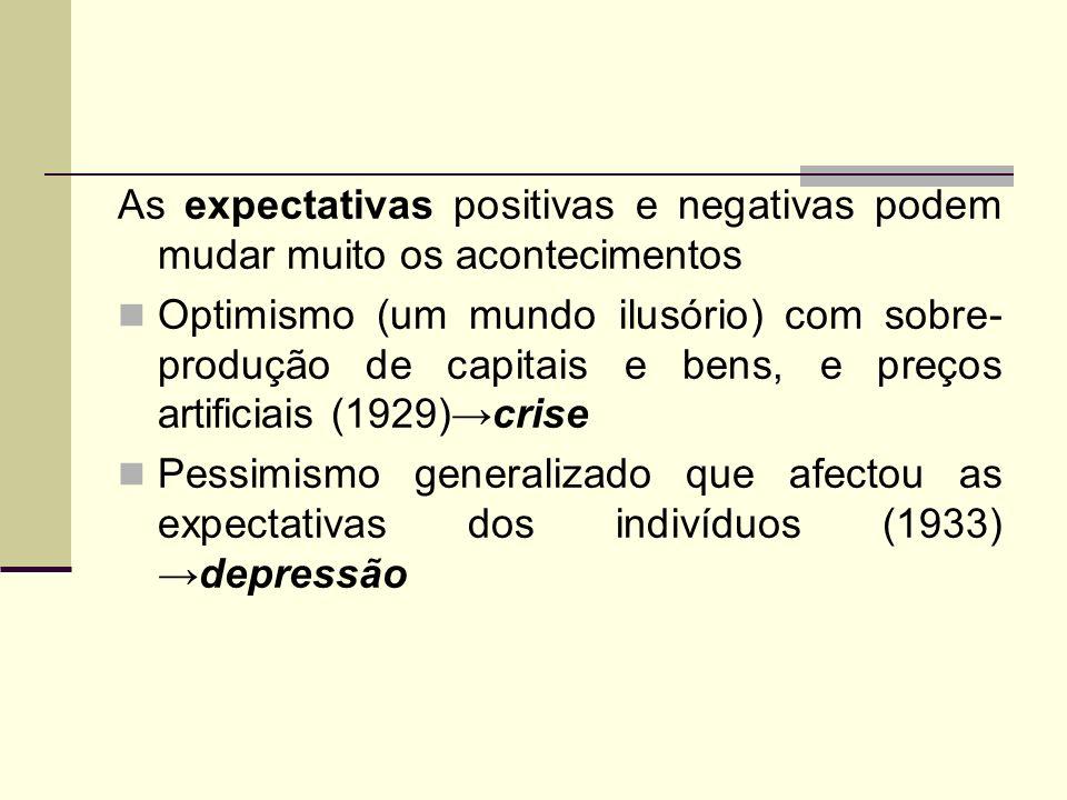 As expectativas positivas e negativas podem mudar muito os acontecimentos