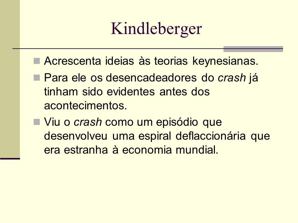 Kindleberger Acrescenta ideias às teorias keynesianas.