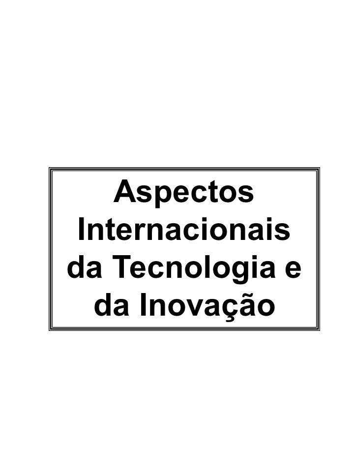 Aspectos Internacionais da Tecnologia e da Inovação