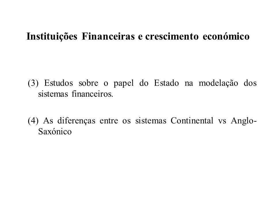 Instituições Financeiras e crescimento económico