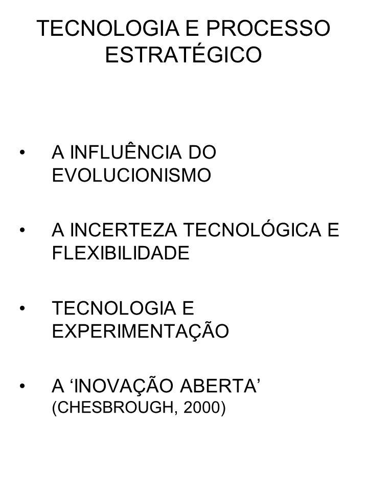TECNOLOGIA E PROCESSO ESTRATÉGICO